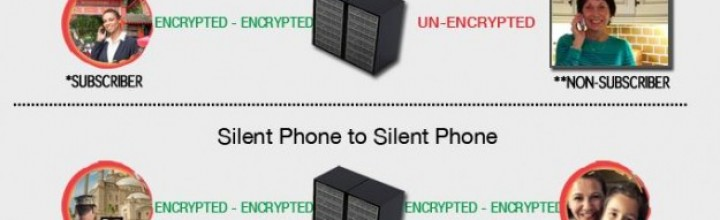 PRISM-proof your phone with these encrypted apps and services